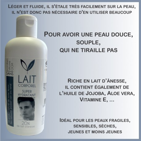 For the Men: Moisturizer lotion